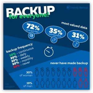 Handy Backup 8 Crack+ Premium Key Free Download